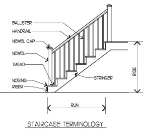 Stair_Parts_copy